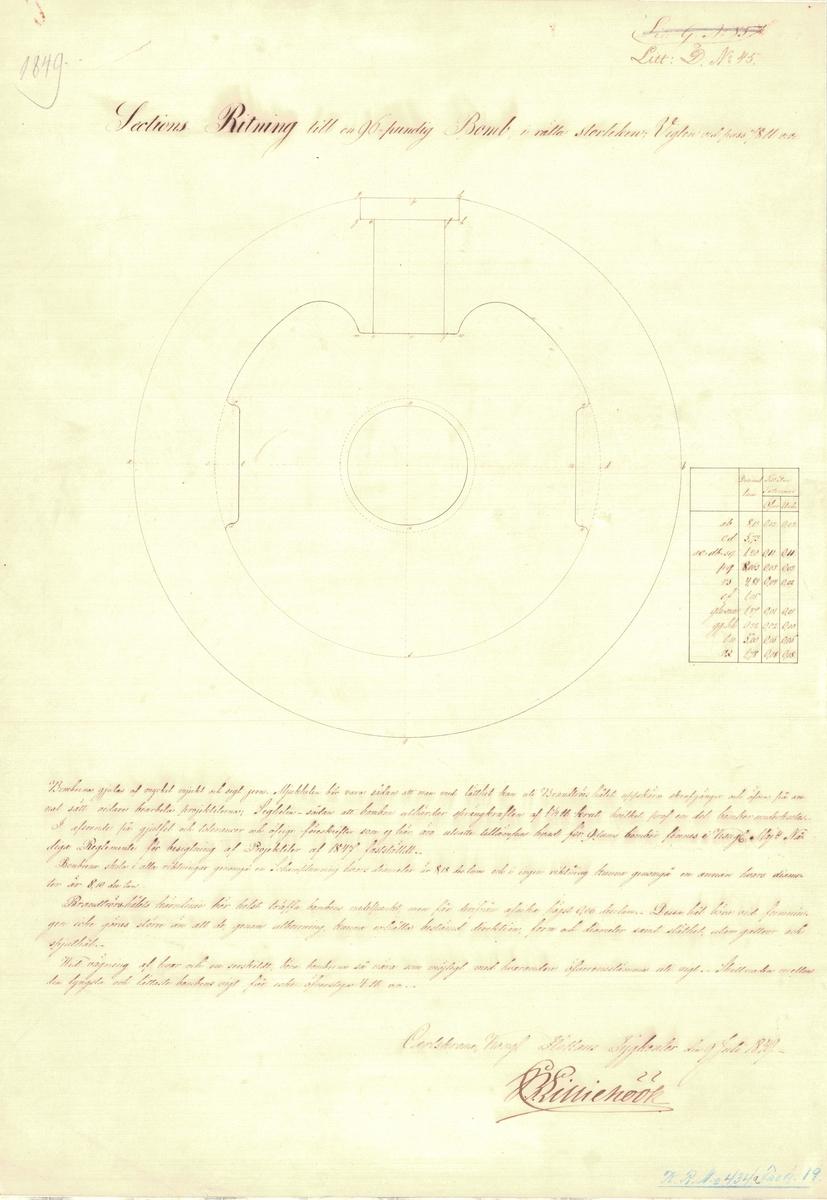 Sektionsritning till en 96 pundig bomb