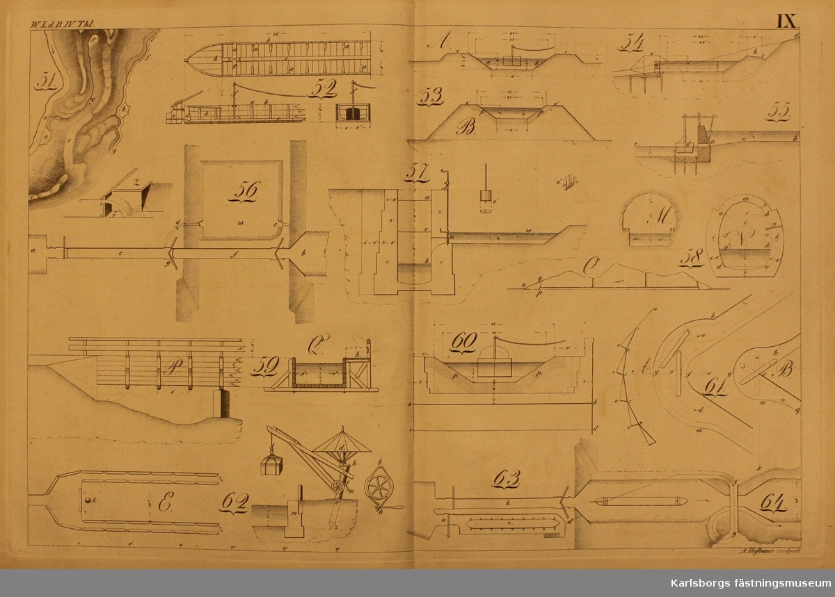 Ritningar över Karlsborgs Fästningsbyggnad. Två pärmar (B19)