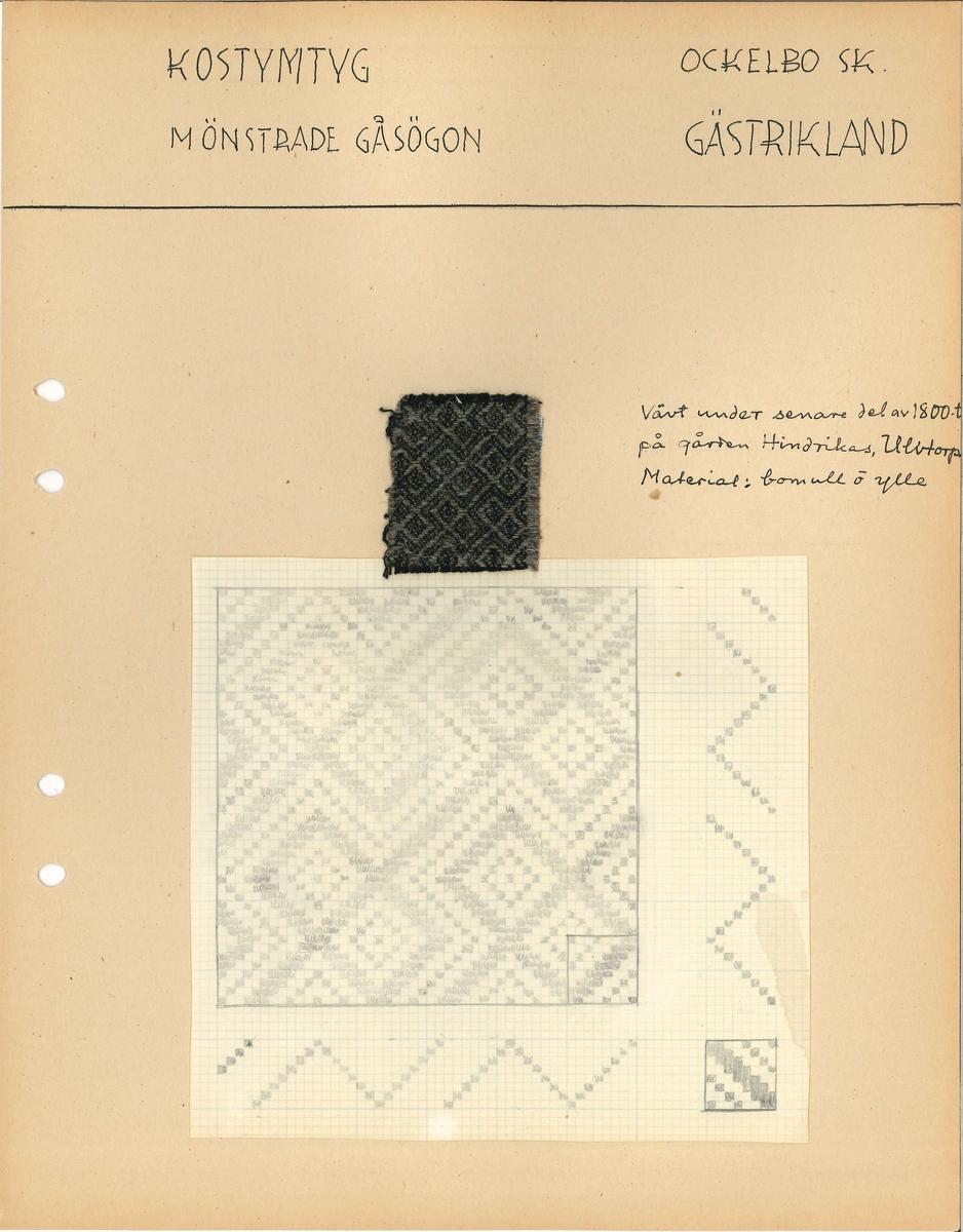 Kostymtyg mönstrade gåsögon. Från Ockelbo socken, Gästrikland.  Vävt under senare delen av 1800-talet på gården Hindrikas, Ulvtorp. Material: bomull och ylle.  Ingår i en handskriven mönsterbok, uppklistrade vävprover, materialet beskrivet. Blad insatta i pärm.  Vid flera prover är tillverkaren namngiven och även årtal.