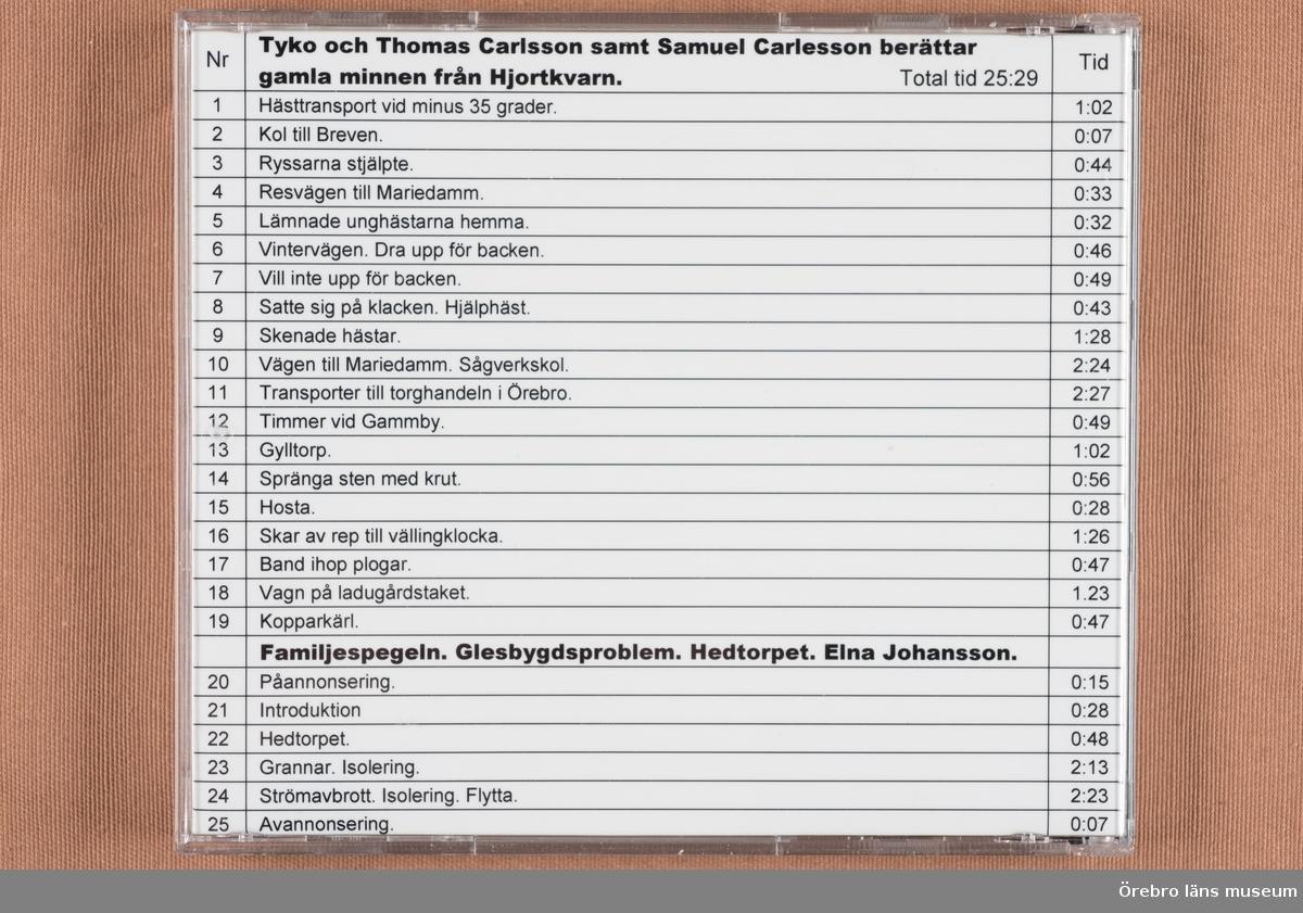 """Tycko och Thomas Carlsson berättar gamla minnen från Hjortkvarn. Inspelat på juldagen1957 på gården Åh i Hjortkvarn.  """"Glesbygdsproblem""""  Fru Elna Johansson Johansson, Hedtorpet. intevjuvas av Lars Bylin. Från familje spegeln i radion."""