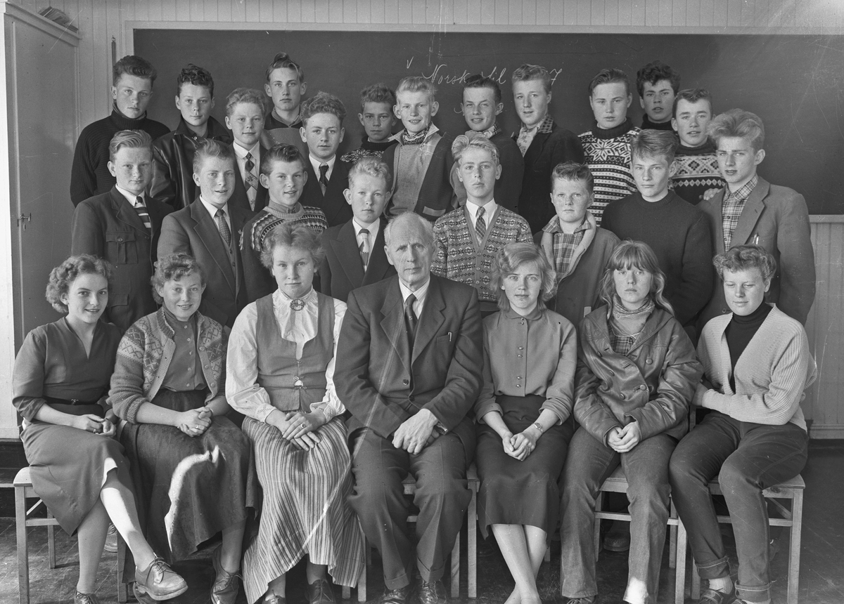 Råholt framhaldsskole. Otto Nordheim: styrer.